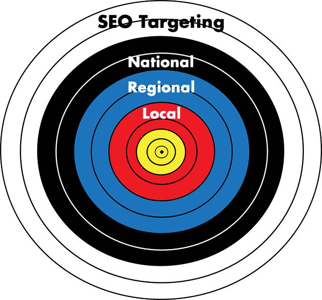 Local, Regional, National SEO